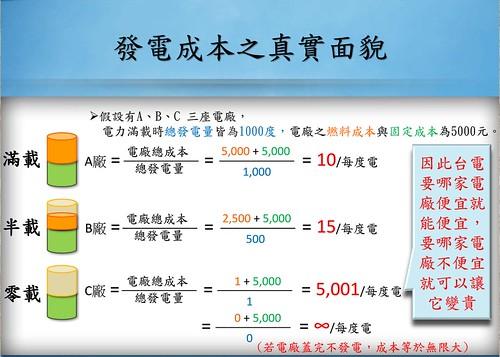 發電成本的真實面貌(資料來源:宜蘭人文基金會)