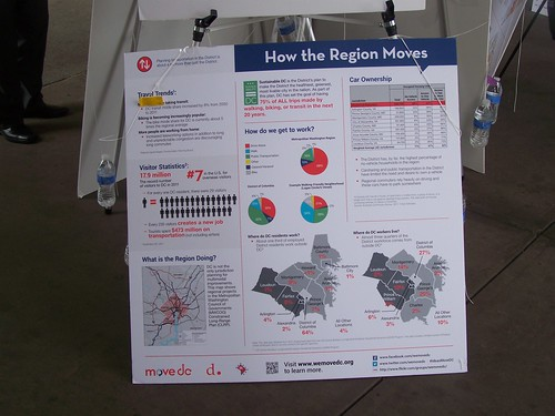 information board, How the Region Moves, DC Transportation Planning Process