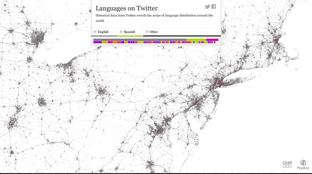 Languages of Twitter