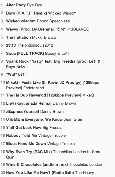 playlist for this mixtape