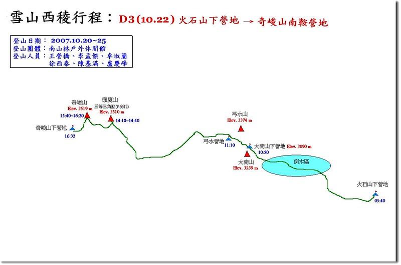 登山行程表