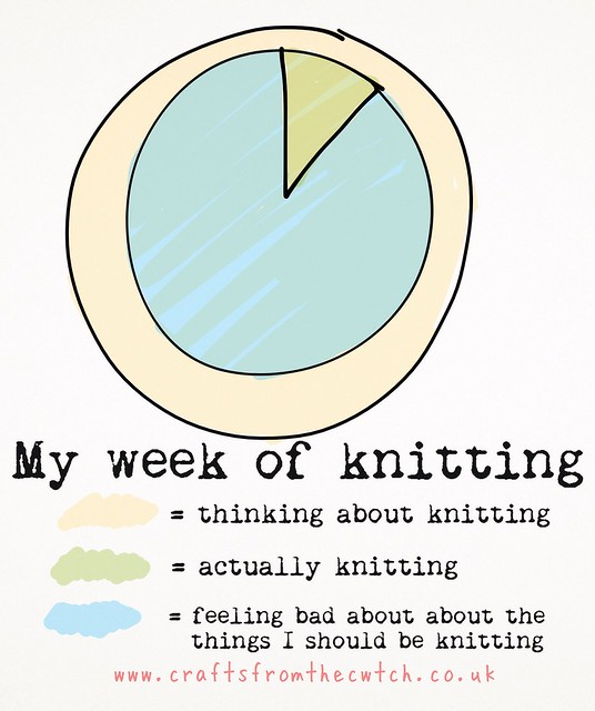 My week of knitting - a doodled info graphic for Crafts from the Cwtch blog