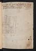 Ownership inscription and financial notes in Carcano, Michael de: Sermonarium per quadragesimam de commendatione virtutum et reprobatione vitiorum