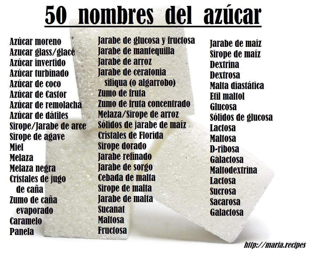 Dieta keto español