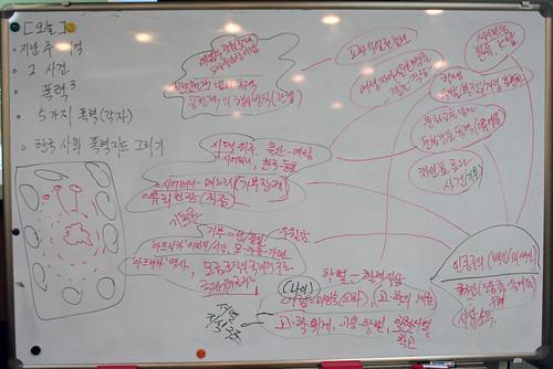 20130515_탈안보반군사_1강 (1)