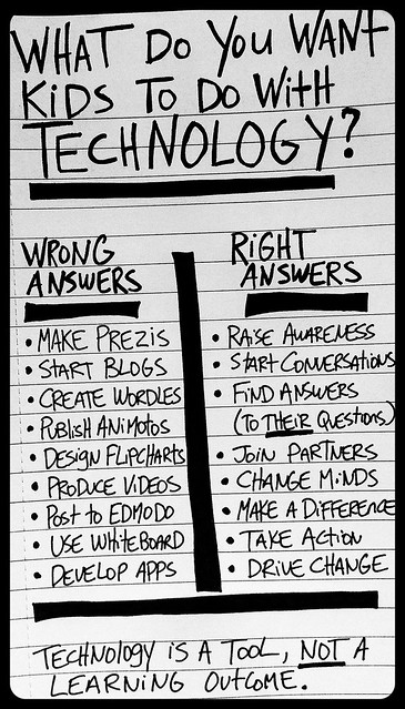 Technology In Education Quotes