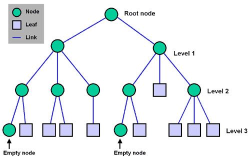 tree_graph[1]