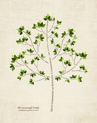 Family tree with names art cream brown present day green leaves dates