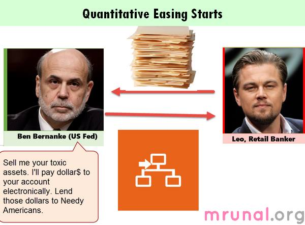 3_quantitative easing starts