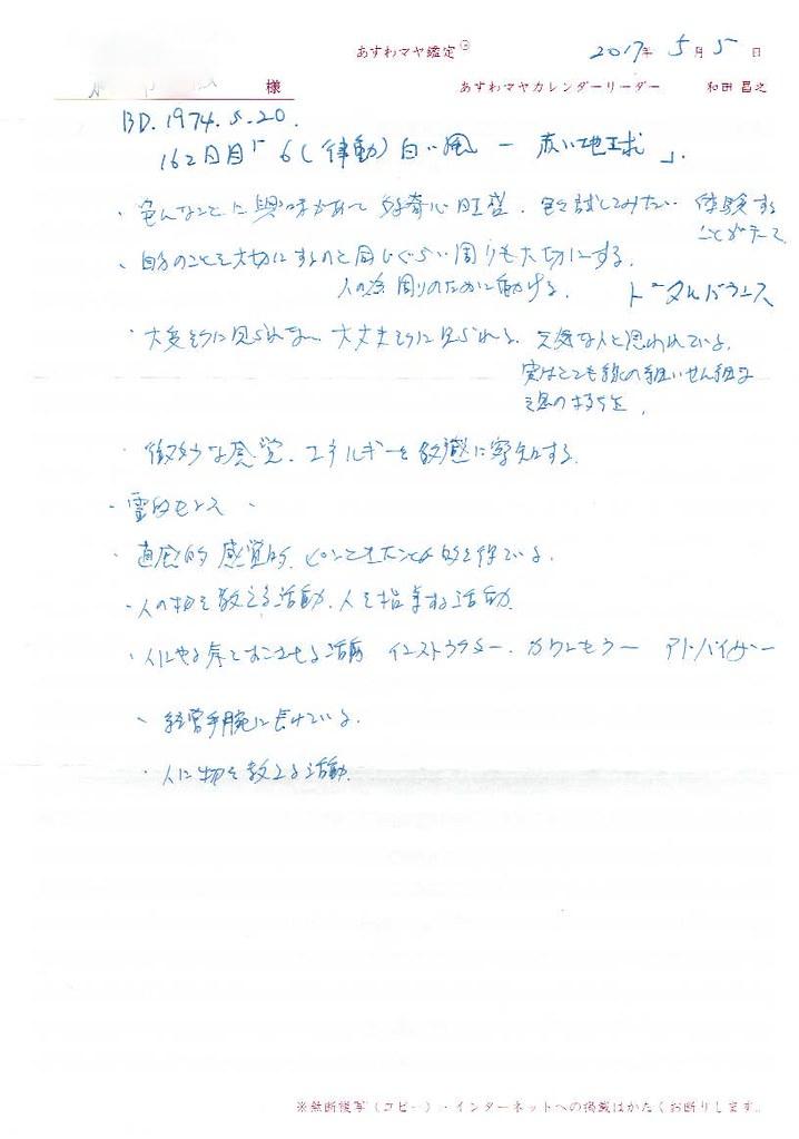 ハピィフェスタ マヤ鑑定
