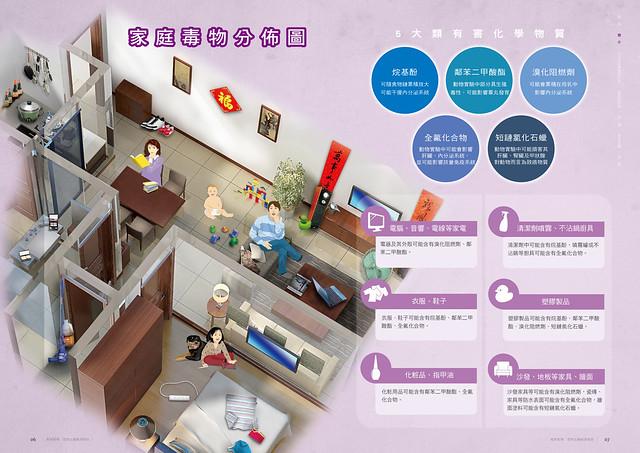 綠色和平灰塵檢測居家分佈圖。(圖片來源:台灣綠色和平組織)