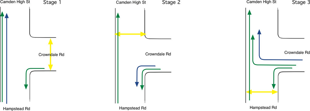 Crowndale-Hamp-CHS 3 stages