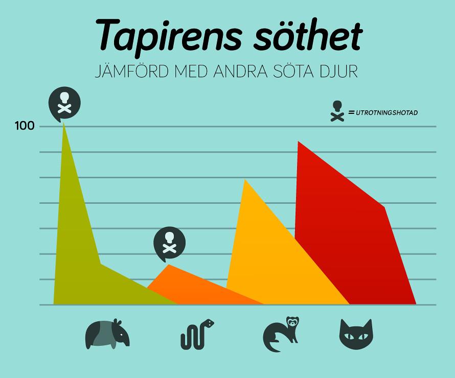 tapirer-infografik-1
