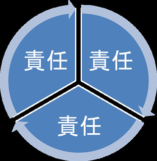 organaization_00