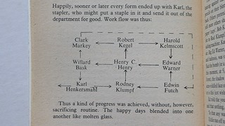 Masterton & the Clerks Diagram