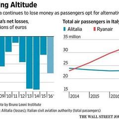 Il no del personale Alitalia come specchio del paese