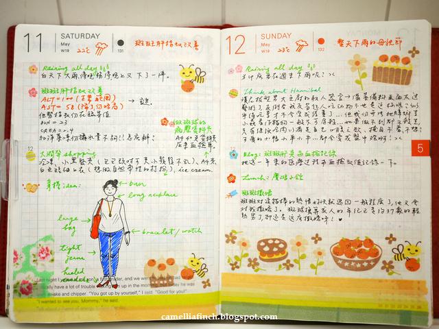 Hobonichi手帳2013/5月