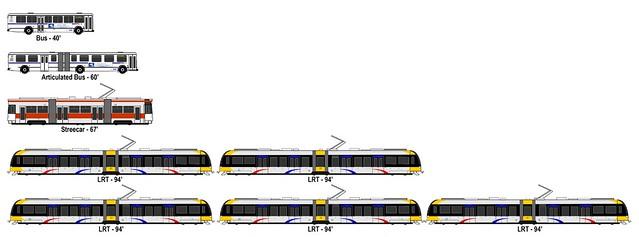 bus-streetcar-lrt