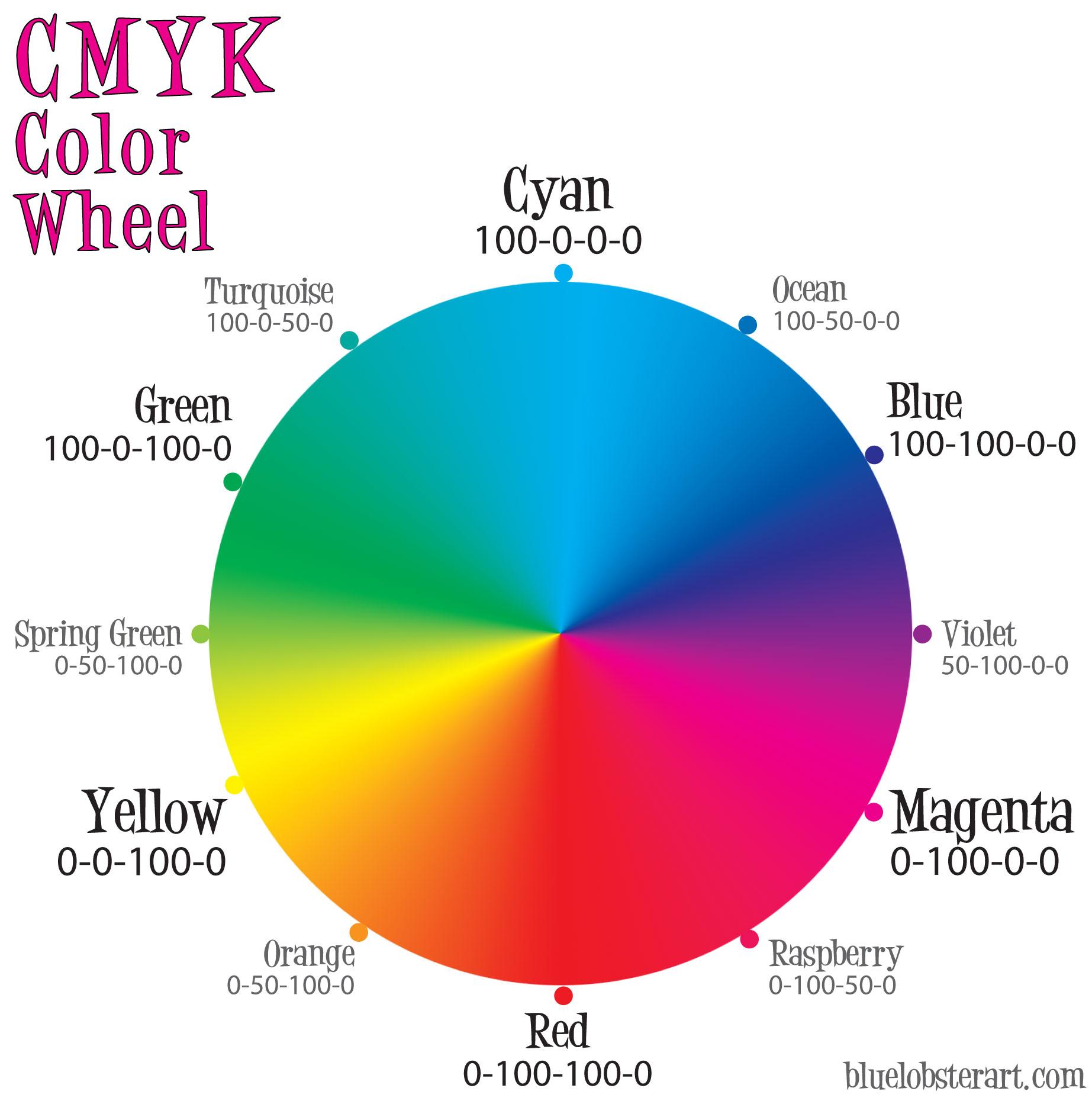 Pbsc color design september 2014 cmyk color wheel lg nvjuhfo Image collections