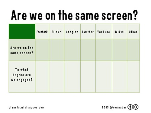 Social Web Worksheet: Are we on the same screen? To what degree are we engaged? #workshop21