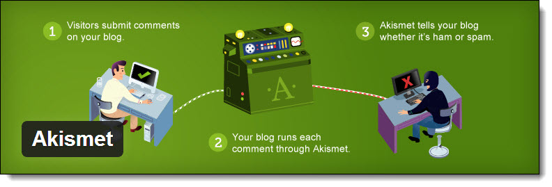 Highly recommended wordpress plugins - Akismet