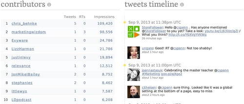 Twitter Reach Report Results for @cspenn | TweetReach