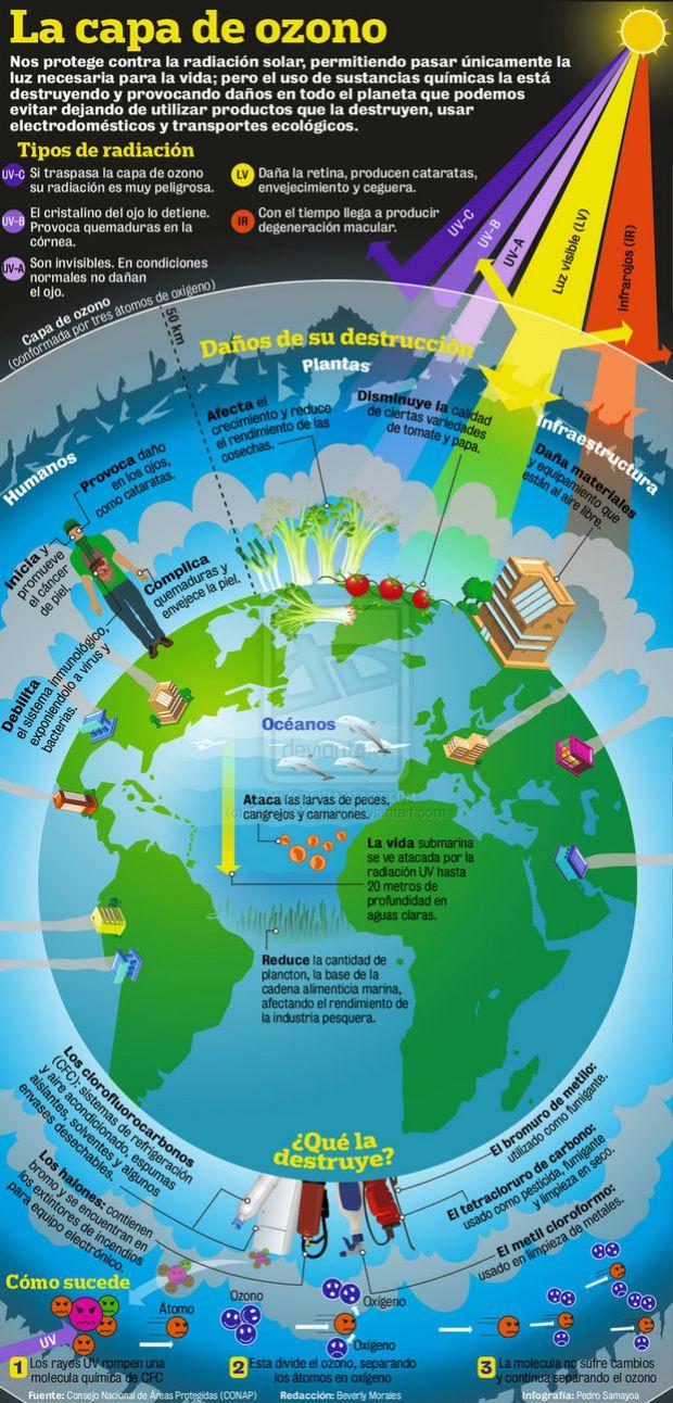capa_de_ozono_diarioecologia.jpg