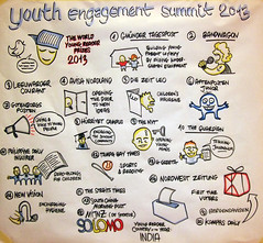 WAN-IFRA: Youth Engagement Summit: Winners