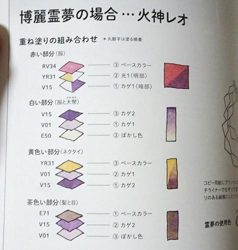 コピックおすすめ本