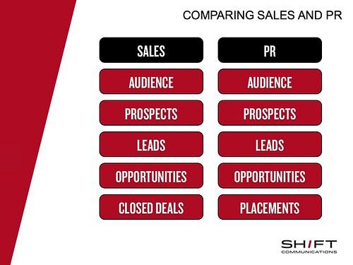sales vs PR.001