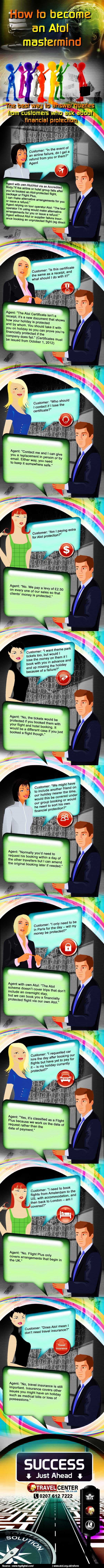 Become an Atol Mastermind (Infographic)