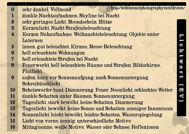 value deutsch