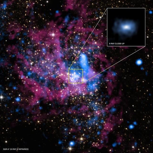 Quand le trou noir au centre de notre galaxie rejette la nourriture