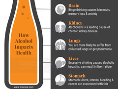 Alcohol Awareness Month