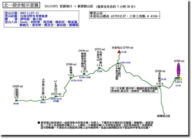北一段步程示意圖(1)