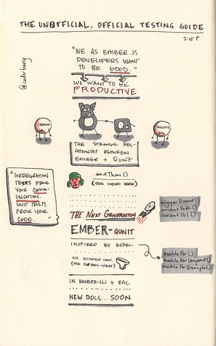 emberconf_2014_14_eric-berry_the-unofficial-official-testing-guide_coderberry