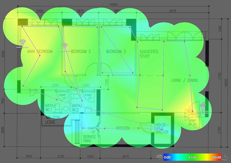 Velop (Tri-Band) - 5.0GHz - Heatmap