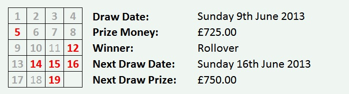 Lottery 09-06-2013