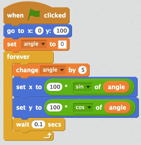 Scratch blocks to move in a circle using trigonometry