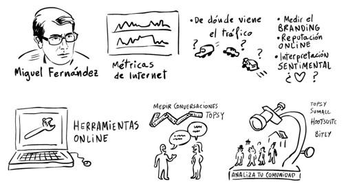 indusmedia 2013