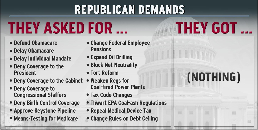 Republican Demands