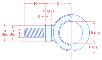 Dynamo Eyebolts Dimensionally Image
