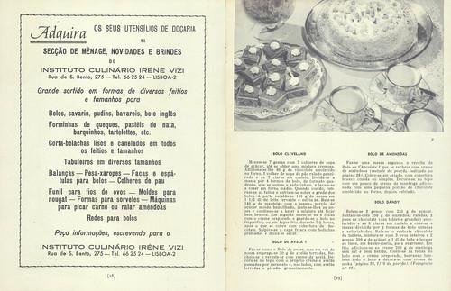 Instituto Culinário Iréne Vizi, Bolos Finos - 19B - 10