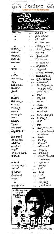 Chaitanyaratham