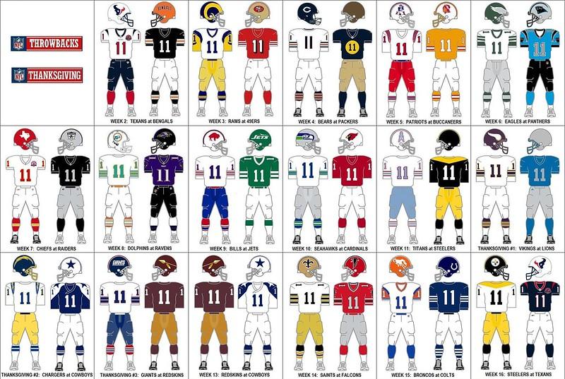 Reimagining All 32 NFL Franchises As Soccer Teams