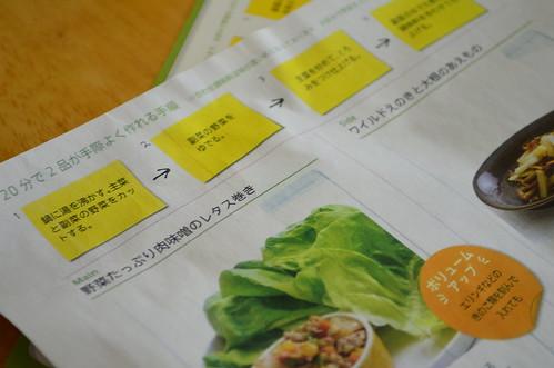 Kit Oisix (キット オイシックス)調理手順