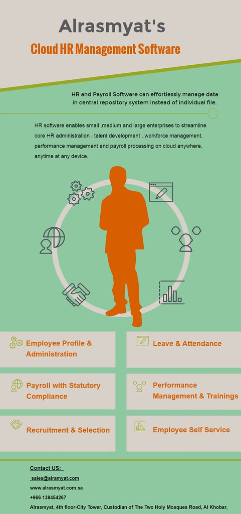 cloud HR software | HRMS software's are available to deliver