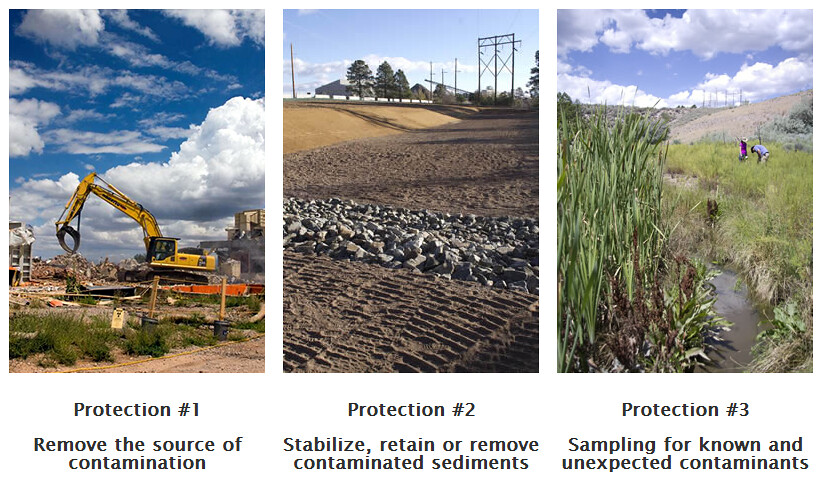 Protections = Defense in Depth: Protection #1: Remove the source of contamination; Protection #2: Stabilize, retain or remove contaminated sediments; Protection #3: Sample for known and unexpected contaminants