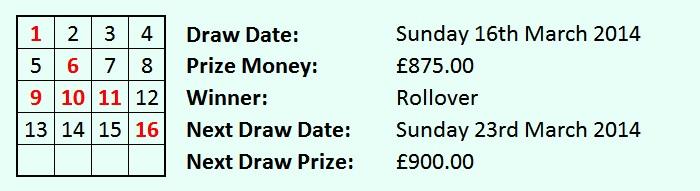 Lottery 16032014