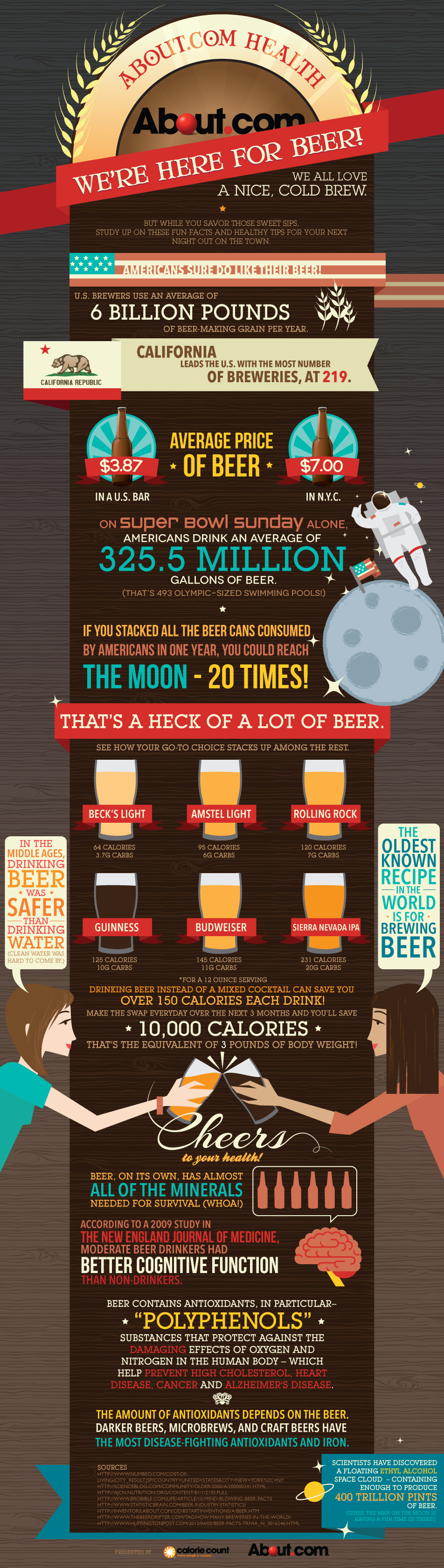 about-infographic-beer03